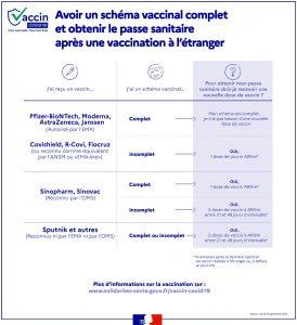 Affiche schémas vaccinaux non-homologués